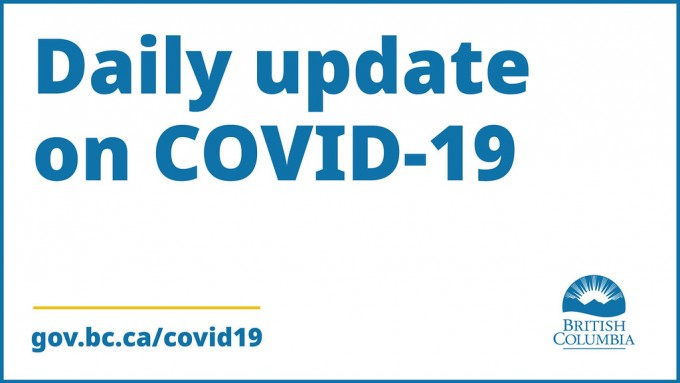 Ontario reports highest daily COVID-19 case count in almost a month